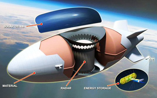 DARPA, ISIS, blimp, MITRE, air force, military, solar power, solar cells, alternative energy, green energy, green design