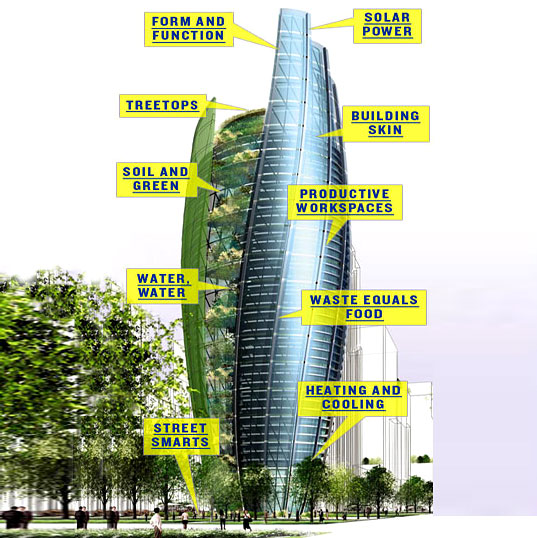 William McDonough, McDonough Braungart, Tower of Tomorrow, green developments, green skyscrapers, green living, sustainable living, green building, sustainable developments, future green, green tower, sustainable tower