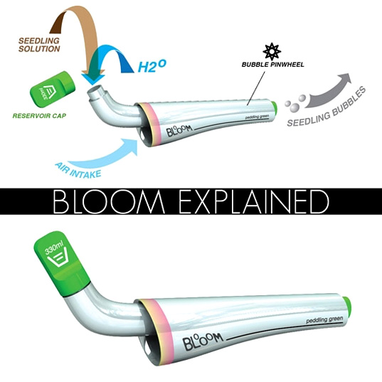 Bloom, Bloom bicicleta dispositivo, la Sociedad de Creative LLC, Bloom Sociedad de Creative, Design 21 Potencia a la competencia del pedal, Bloom Design 21, verde diseño, el transporte urbano, los verdes en bicicleta, el transporte alternativas, las semillas spewing bicicleta