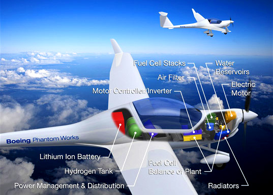 boeing hydrogen fuel cell, boeing fuel cell plane boeing flies fuel cell, hydrogen, fuel cell, first hydrogen plane, first fuel cell plane, fuel cell plane, hydrogen powered plane, fuel cell powered plane, airplane