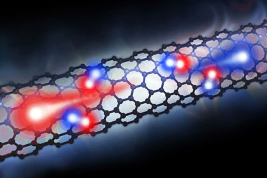 Solar carbon nanotubes, sustainable design, renewable energy, cornell university, renewable power