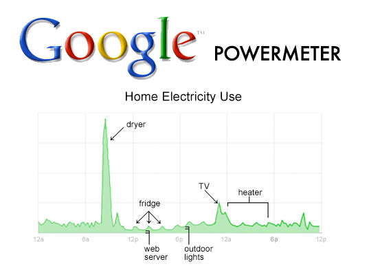 google powermeter, google energy monitoring software, green design, energy efficiency, household energy monitoring software