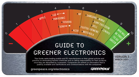 Greenpeace Green Electronics Guide, Lenova, Green My Apple Campaign, Greenpeace Toxic tech
