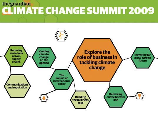 sustainable design, green design, guardian climate change summit 2009, conference, event, energy efficiency, global warming, green business conference