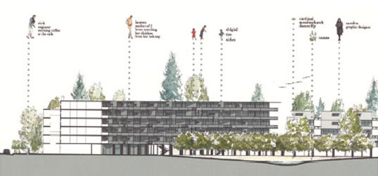 'integrating habitats, nature in neighborhoods, design competition, urban planning, sustainable design, built environment, nature, juried competition, Portland, Oregon, Metro