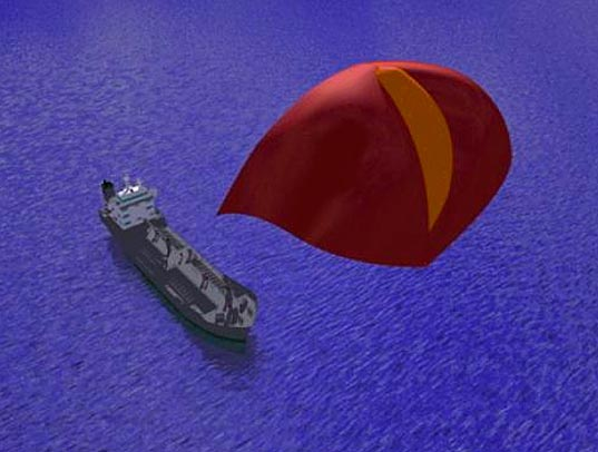 POWER YOUR BOAT WITH KITES: Wind Power by KiteShip