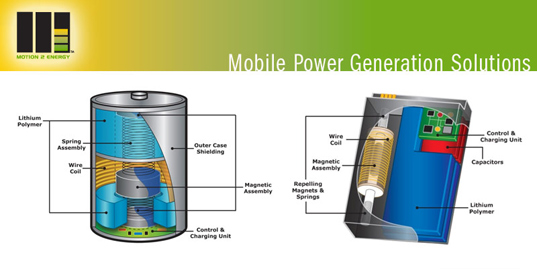m2e power, kinetic energy, alternative energy, cell phone charger, green gadgets, geek gadgets