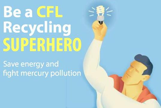 sustainable design, green design, energy efficient lighting, interiors, is it green?, compact fluorescent lamps, cfl recycling