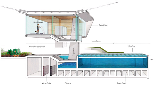 Diller Scofidio + Renfro: Eco-House, house, eco, sustainable