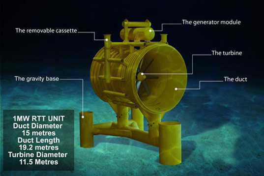 tidal power, rotech hyundai samho, water tide energy, tide energy, wave energy, lunar energy, KOMIPO, world's